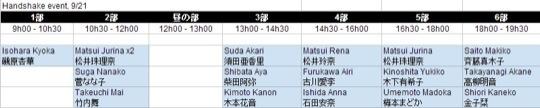 programme HS